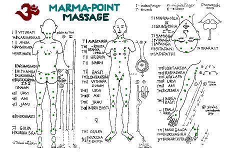 Ayurvedic massage- Marma Therapy